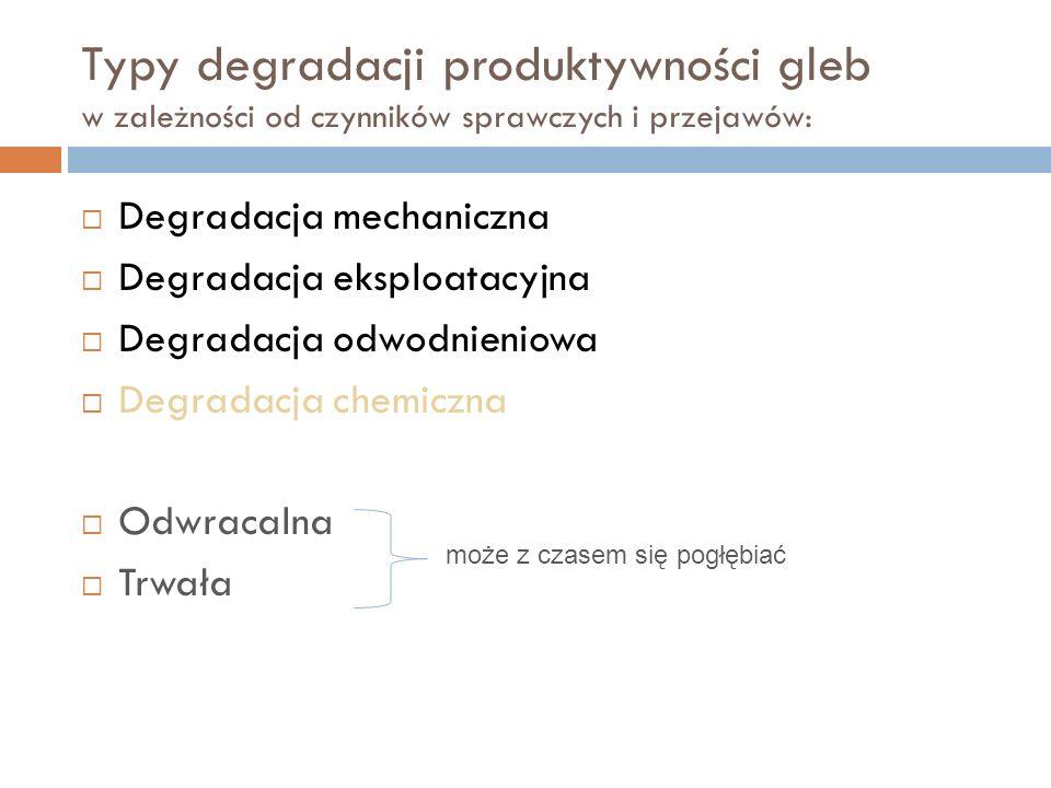 Typy degradacji produktywności gleb w zależności od czynników sprawczych i przejawów: Degradacja mechaniczna Degradacja eksploatacyjna Degradacja odwo