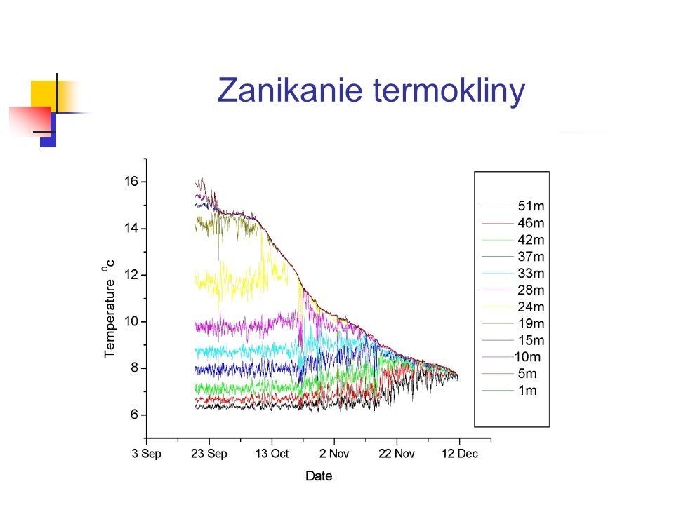 Klasyfikacja jezior ze względu na zmiany stratyfikacji amiktyczne meromiktyczne holomiktyczne oligomiktyczne mononiktyczne dimiktyczne polimiktyczne