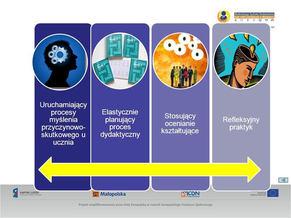 Uruchamiający procesy myślenia przyczynowo- skutkowego u ucznia Elastycznie planujący proces dydaktyczny Stosujący ocenianie kształtujące Refleksyjny