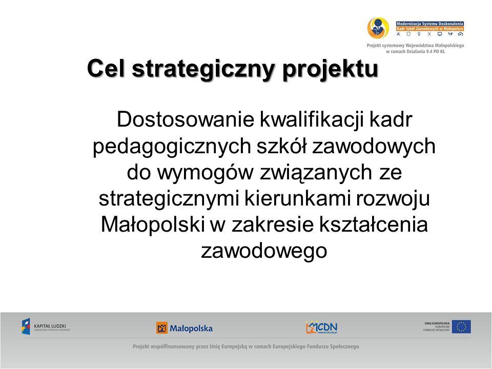 Cele główne projektu 1 Przygotowanie szkół i nauczycieli do planowej reformy kształcenia zawodowego i do podejścia modułowego 2 Przygotowanie JST do wspierania realizacji programów rozwojowych i programów modułowych 3 Zbudowanie systemu doskonalenia n-li szkół zawodowych 4 Wsparcie n-li szkół biorących w projekcie z dz.