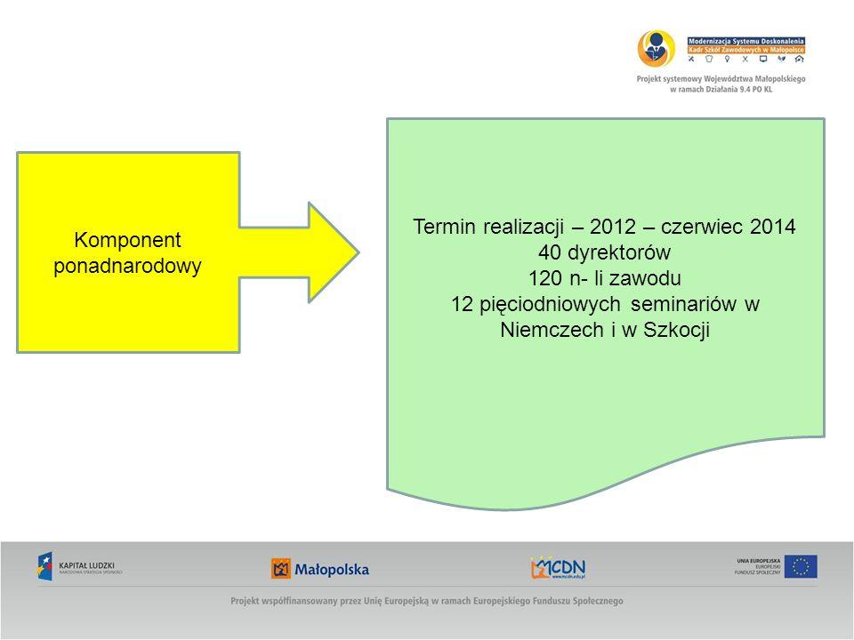 Komponent ponadnarodowy Termin realizacji – 2012 – czerwiec 2014 40 dyrektorów 120 n- li zawodu 12 pięciodniowych seminariów w Niemczech i w Szkocji
