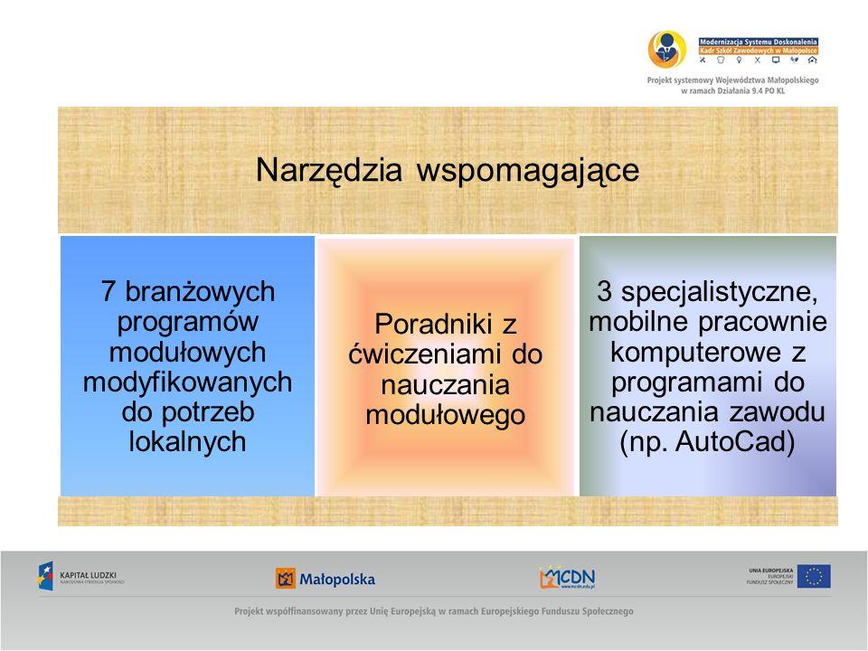 Narzędzia wspomagające 7 branżowych programów modułowych modyfikowanych do potrzeb lokalnych Poradniki z ćwiczeniami do nauczania modułowego 3 specjal