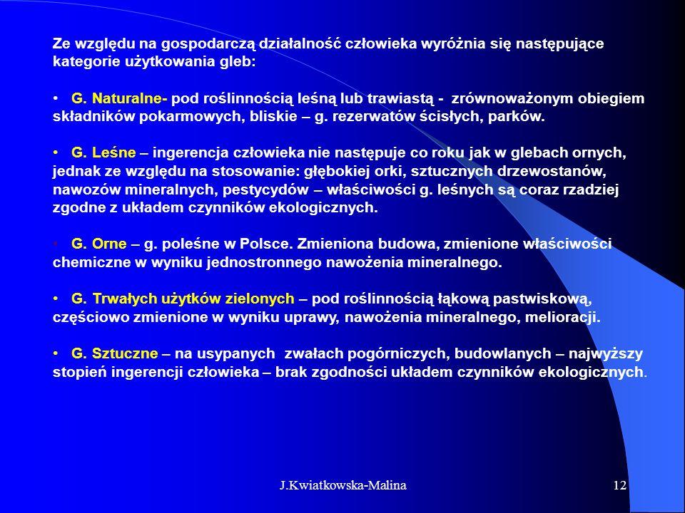 J.Kwiatkowska-Malina12 Ze względu na gospodarczą działalność człowieka wyróżnia się następujące kategorie użytkowania gleb: G. Naturalne- pod roślinno