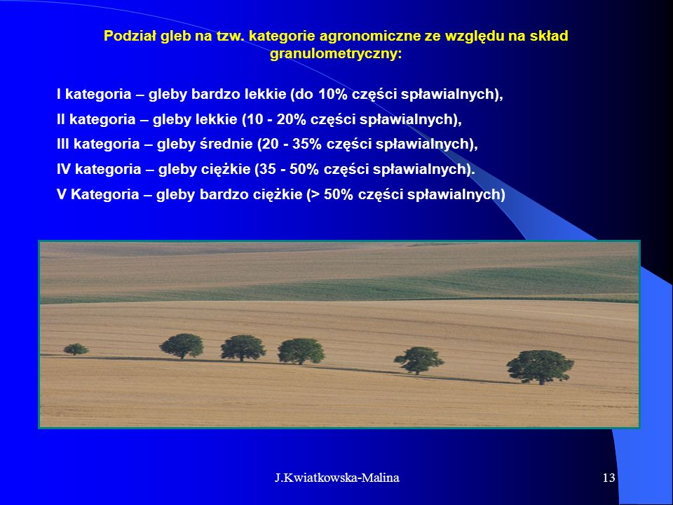 J.Kwiatkowska-Malina13 Podział gleb na tzw. kategorie agronomiczne ze względu na skład granulometryczny: I kategoria – gleby bardzo lekkie (do 10% czę