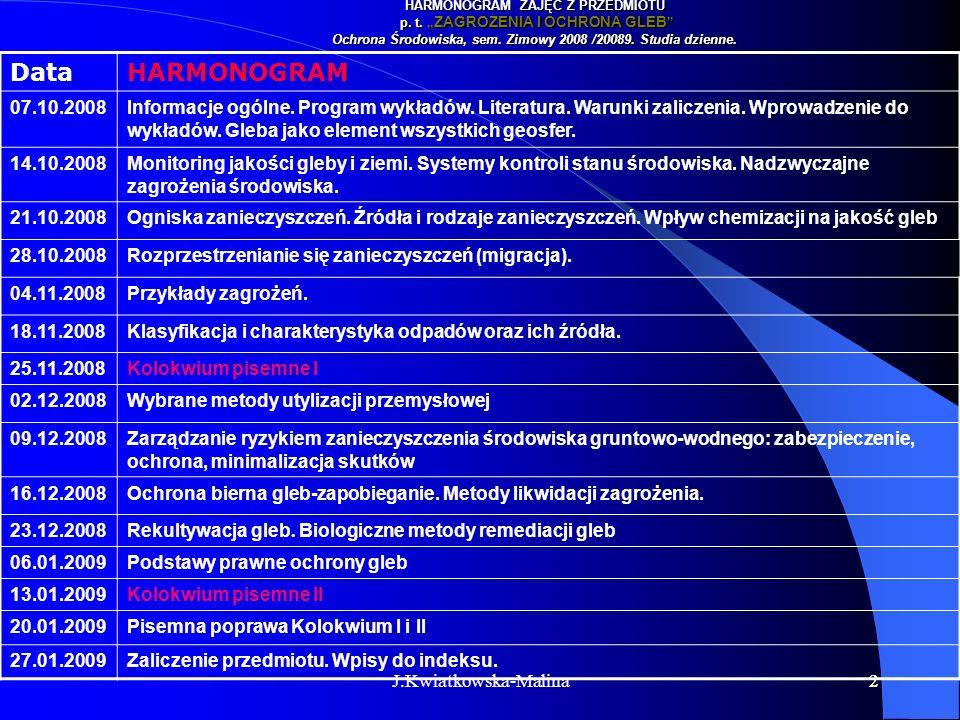 J.Kwiatkowska-Malina22 HARMONOGRAM ZAJĘĆ Z PRZEDMIOTU p. t. ZAGROZENIA I OCHRONA GLEB Ochrona Środowiska, sem. Zimowy 2008 /20089. Studia dzienne. Dat