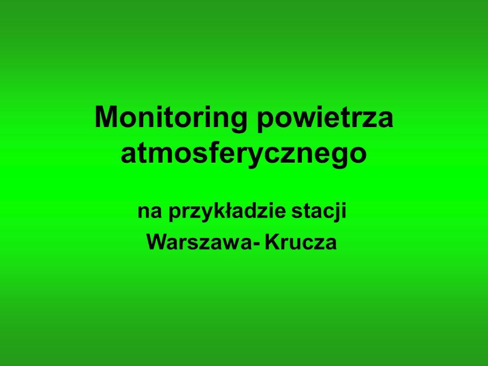 Monitoring powietrza atmosferycznego na przykładzie stacji Warszawa- Krucza