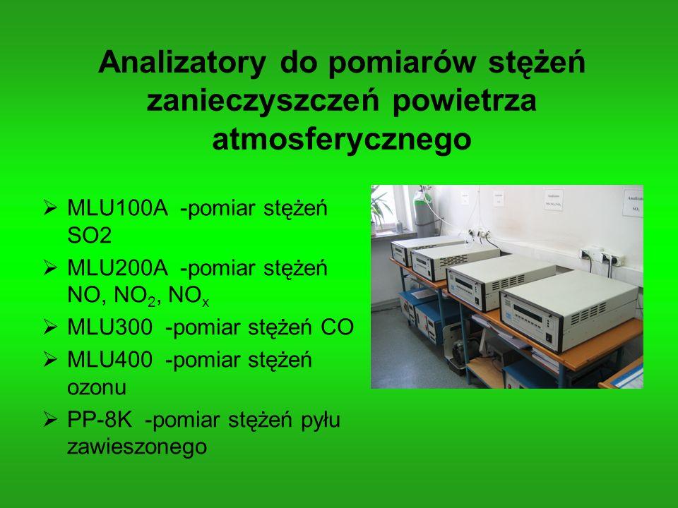 Analizatory do pomiarów stężeń zanieczyszczeń powietrza atmosferycznego MLU100A -pomiar stężeń SO2 MLU200A -pomiar stężeń NO, NO 2, NO x MLU300 -pomia