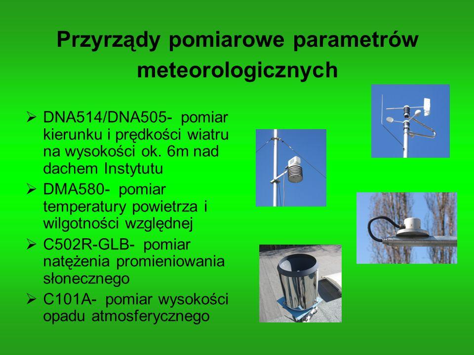 Przyrządy pomiarowe parametrów meteorologicznych DNA514/DNA505- pomiar kierunku i prędkości wiatru na wysokości ok. 6m nad dachem Instytutu DMA580- po