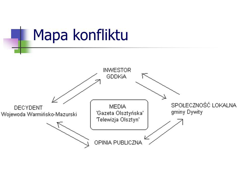 Mapa konfliktu