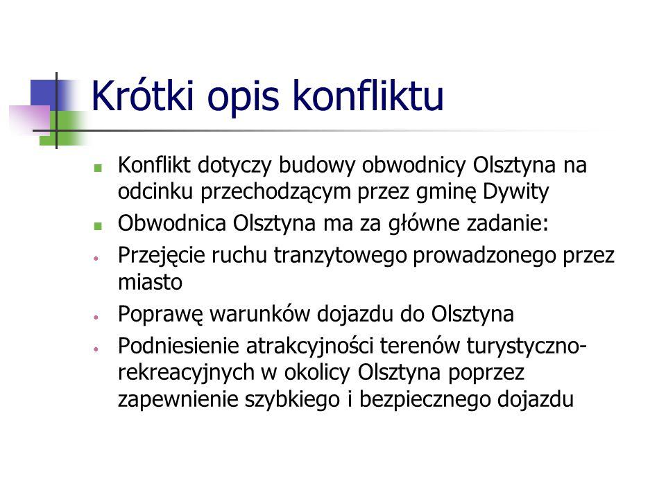 Krótki opis konfliktu Konflikt dotyczy budowy obwodnicy Olsztyna na odcinku przechodzącym przez gminę Dywity Obwodnica Olsztyna ma za główne zadanie: