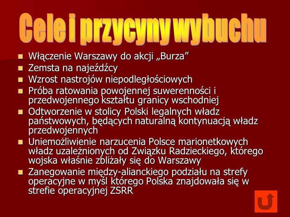 Włączenie Warszawy do akcji Burza Włączenie Warszawy do akcji Burza Zemsta na najeźdźcy Zemsta na najeźdźcy Wzrost nastrojów niepodległościowych Wzros