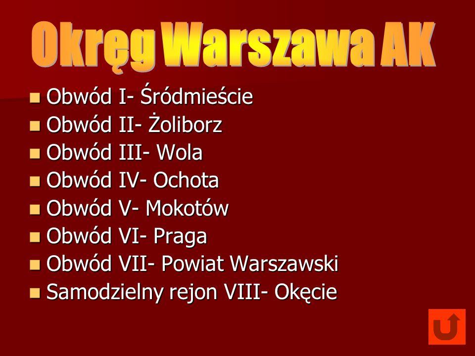 Królikarnia była miejscem walk podczas Powstania Warszawskiego i została zniszczona podczas II wojny światowej.