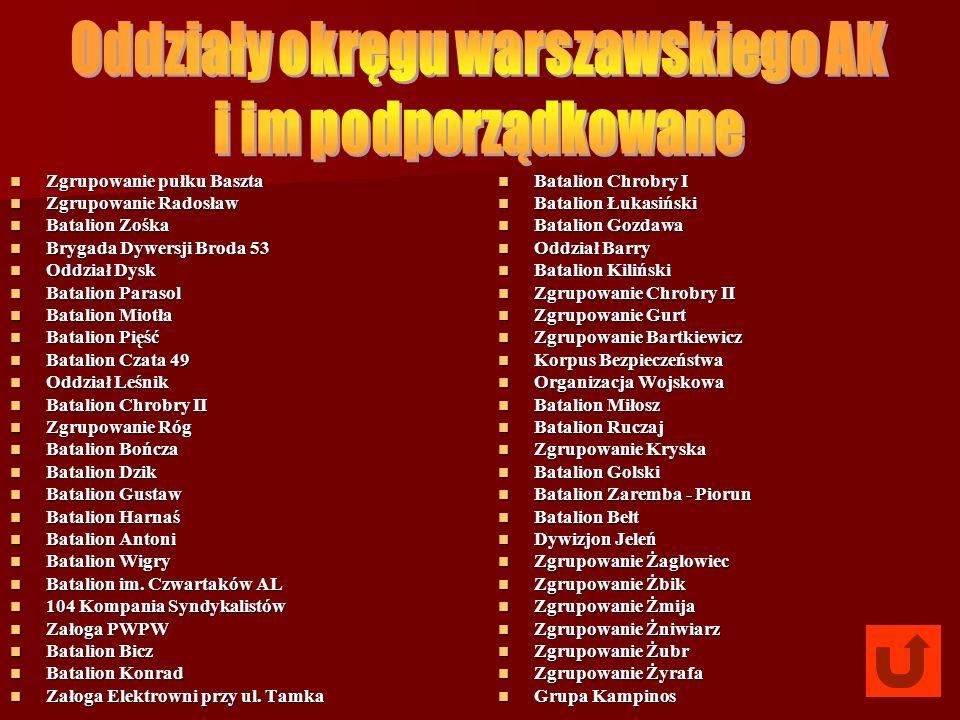 Zgrupowanie pułku Baszta Zgrupowanie pułku Baszta Zgrupowanie Radosław Zgrupowanie Radosław Batalion Zośka Batalion Zośka Brygada Dywersji Broda 53 Br
