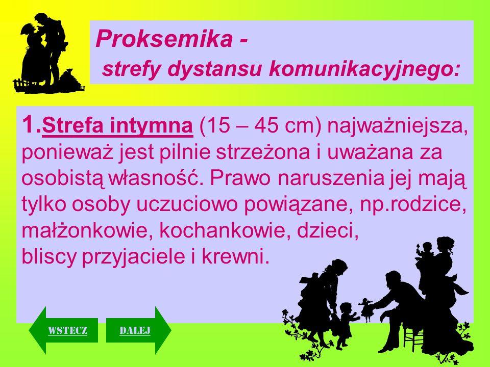 Proksemika - strefy dystansu komunikacyjnego: 1. Strefa intymna (15 – 45 cm) najważniejsza, ponieważ jest pilnie strzeżona i uważana za osobistą własn