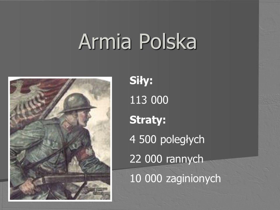 Armia Polska Siły: 113 000 Straty: 4 500 poległych 22 000 rannych 10 000 zaginionych