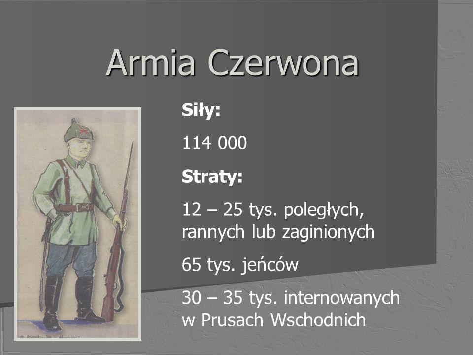Armia Czerwona Siły: 114 000 Straty: 12 – 25 tys. poległych, rannych lub zaginionych 65 tys. jeńców 30 – 35 tys. internowanych w Prusach Wschodnich