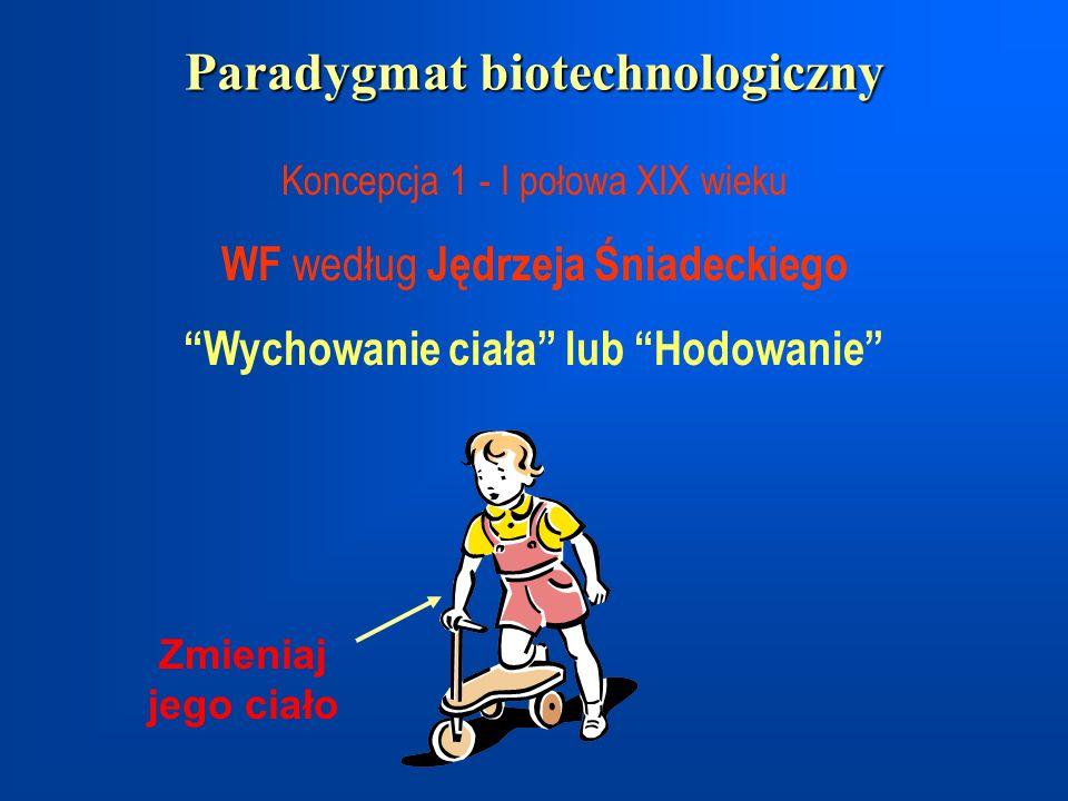 Paradygmat biotechnologiczny Koncepcja 2 - okres międzywojenny WF według Eugeniusza Piaseckiego i Władysława Osmolskiego Wychowanie przez ciało Zmieniaj ciało aby zmienić osobowość