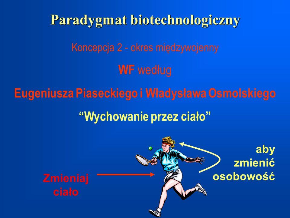 Paradygmat biotechnologiczny Koncepcja 2 - okres międzywojenny WF według Eugeniusza Piaseckiego i Władysława Osmolskiego Wychowanie przez ciało Zmieni