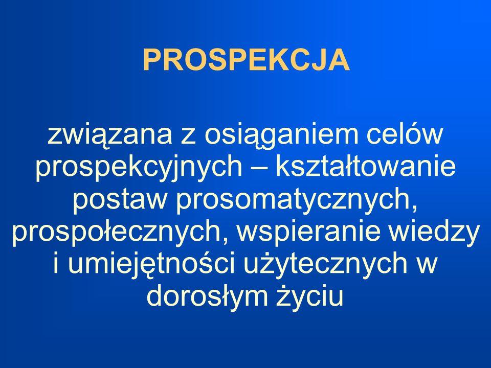 PROSPEKCJA związana z osiąganiem celów prospekcyjnych – kształtowanie postaw prosomatycznych, prospołecznych, wspieranie wiedzy i umiejętności użytecz