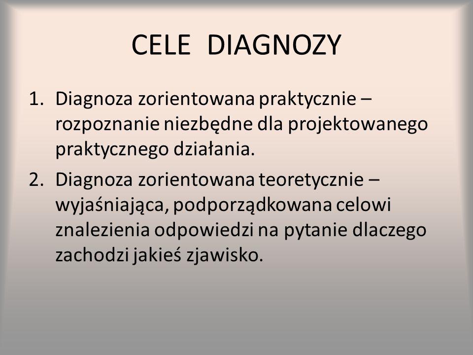 CELE DIAGNOZY 1.Diagnoza zorientowana praktycznie – rozpoznanie niezbędne dla projektowanego praktycznego działania. 2.Diagnoza zorientowana teoretycz