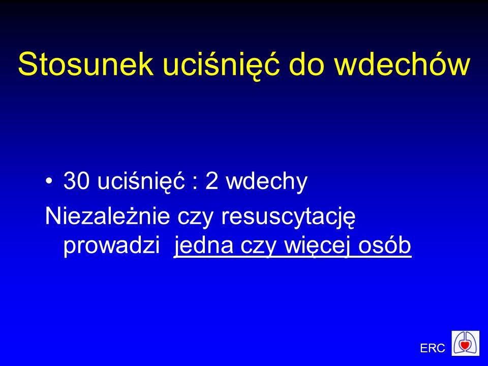ERC Stosunek uciśnięć do wdechów 30 uciśnięć : 2 wdechy Niezależnie czy resuscytację prowadzi jedna czy więcej osób