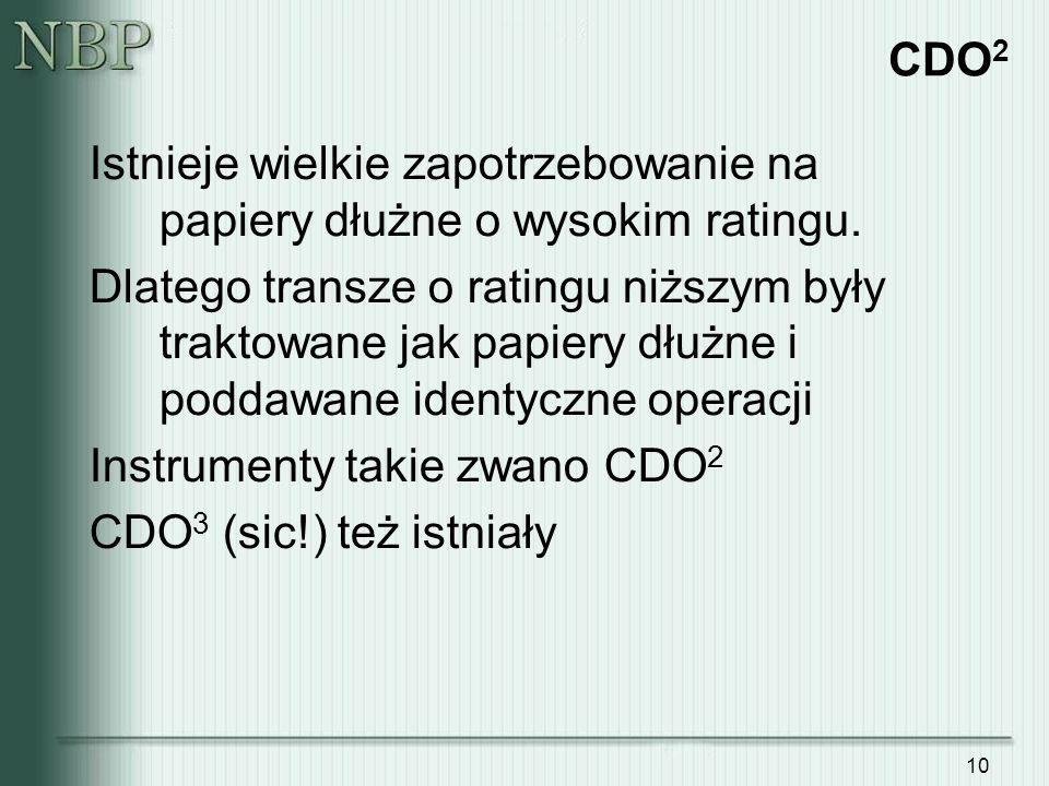 10 CDO 2 Istnieje wielkie zapotrzebowanie na papiery dłużne o wysokim ratingu. Dlatego transze o ratingu niższym były traktowane jak papiery dłużne i