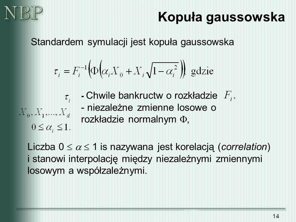 14 Kopuła gaussowska Standardem symulacji jest kopuła gaussowska Liczba 0 1 is nazywana jest korelacją (correlation) i stanowi interpolację między niezależnymi zmiennymi losowym a współzależnymi.