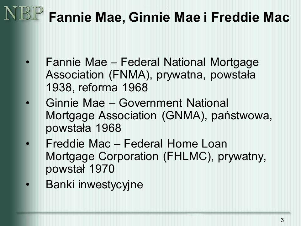 3 Fannie Mae, Ginnie Mae i Freddie Mac Fannie Mae – Federal National Mortgage Association (FNMA), prywatna, powstała 1938, reforma 1968 Ginnie Mae – Government National Mortgage Association (GNMA), państwowa, powstała 1968 Freddie Mac – Federal Home Loan Mortgage Corporation (FHLMC), prywatny, powstał 1970 Banki inwestycyjne