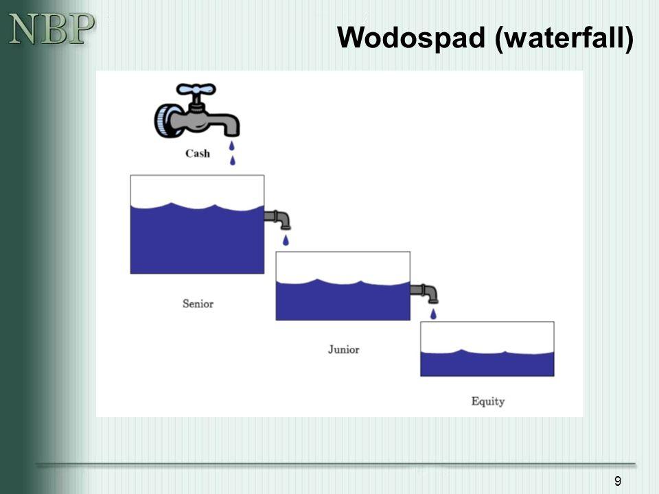 9 Wodospad (waterfall)