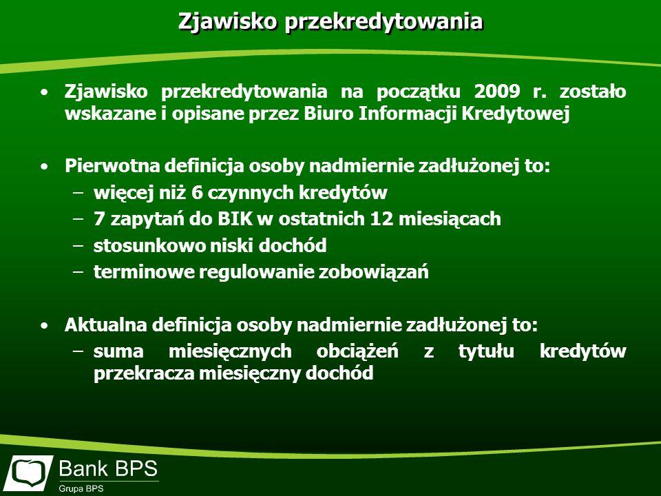 Zjawisko przekredytowania Zjawisko przekredytowania na początku 2009 r.