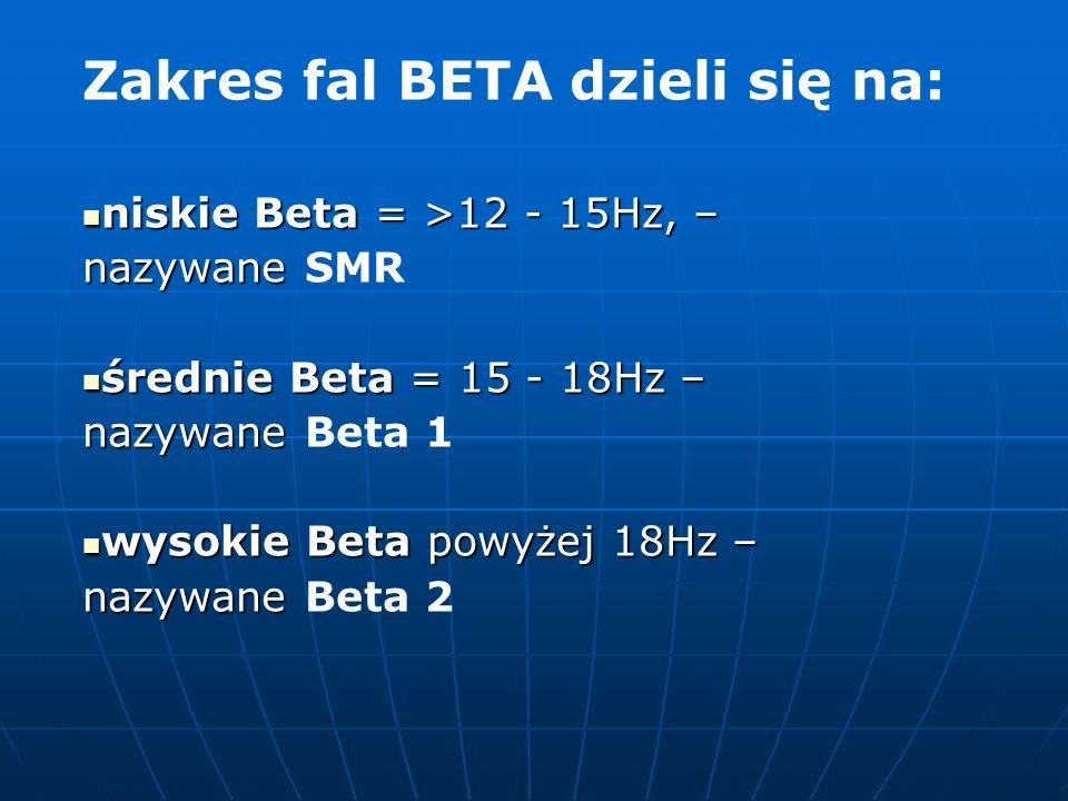 Zakres fal BETA dzieli się na: niskie Beta = >12 - 15Hz, – niskie Beta = >12 - 15Hz, – nazywane nazywane SMR średnie Beta = 15 - 18Hz – średnie Beta =
