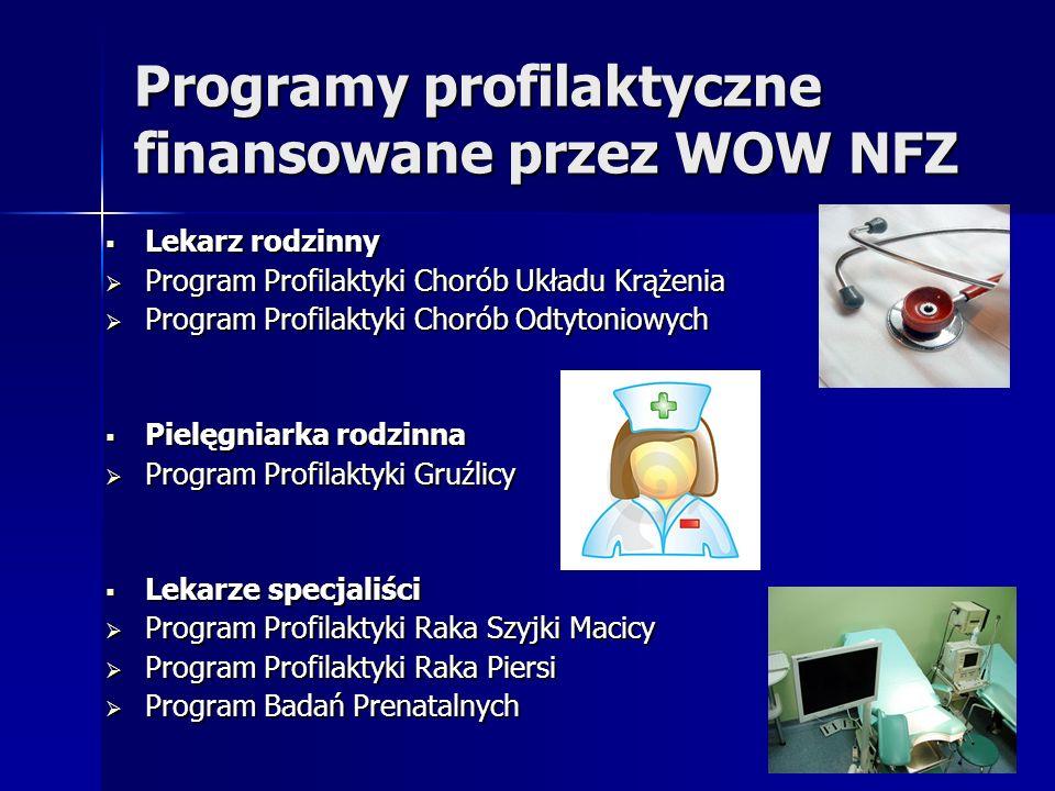 Programy profilaktyczne finansowane przez WOW NFZ Lekarz rodzinny Lekarz rodzinny Program Profilaktyki Chorób Układu Krążenia Program Profilaktyki Cho