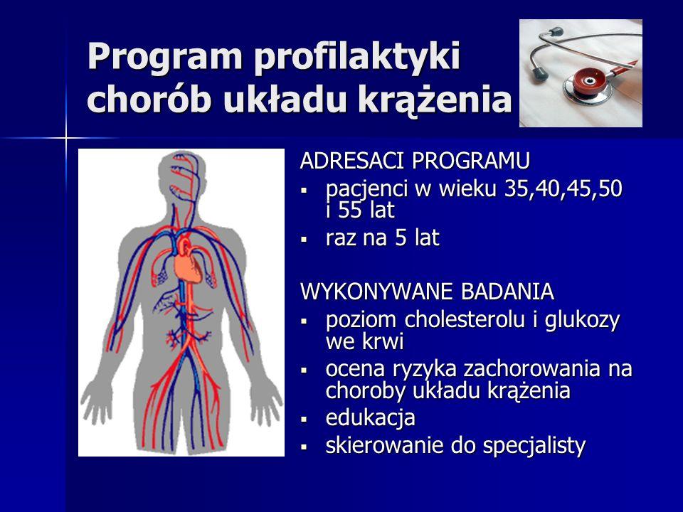 Program profilaktyki chorób układu krążenia ADRESACI PROGRAMU pacjenci w wieku 35,40,45,50 i 55 lat pacjenci w wieku 35,40,45,50 i 55 lat raz na 5 lat raz na 5 lat WYKONYWANE BADANIA poziom cholesterolu i glukozy we krwi poziom cholesterolu i glukozy we krwi ocena ryzyka zachorowania na choroby układu krążenia ocena ryzyka zachorowania na choroby układu krążenia edukacja edukacja skierowanie do specjalisty skierowanie do specjalisty
