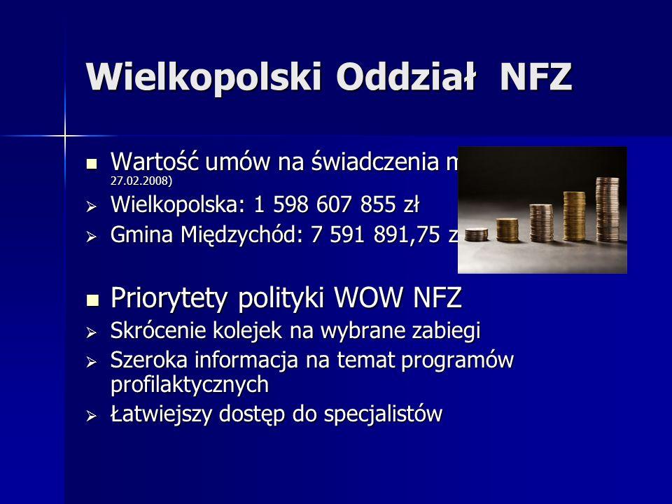 Wielkopolski Oddział NFZ Wartość umów na świadczenia medyczne (stan na 27.02.2008) Wartość umów na świadczenia medyczne (stan na 27.02.2008) Wielkopol
