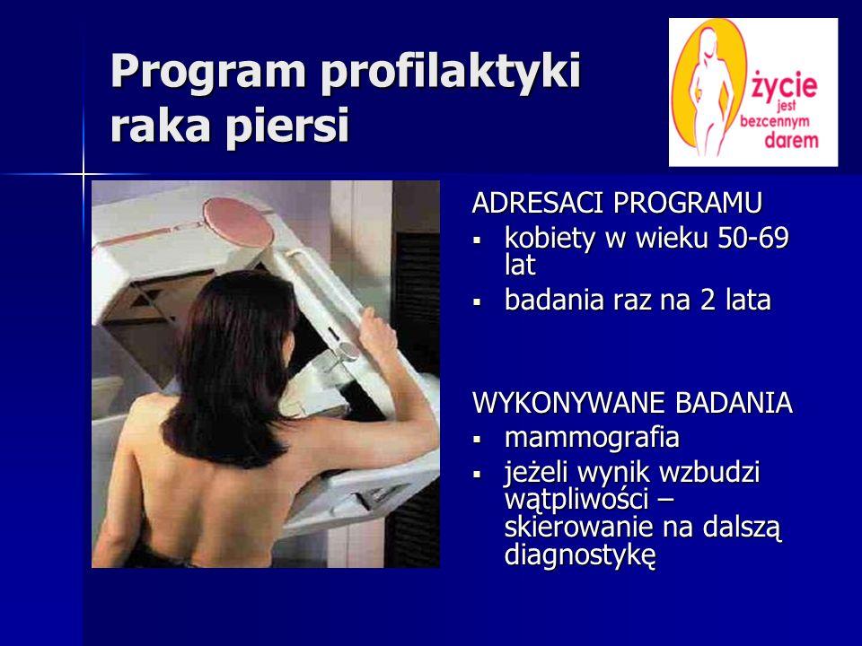Program profilaktyki raka piersi ADRESACI PROGRAMU kobiety w wieku 50-69 lat kobiety w wieku 50-69 lat badania raz na 2 lata badania raz na 2 lata WYK