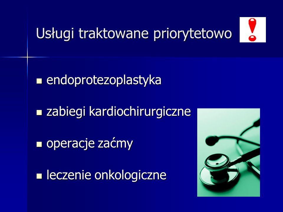 Usługi traktowane priorytetowo endoprotezoplastyka endoprotezoplastyka zabiegi kardiochirurgiczne zabiegi kardiochirurgiczne operacje zaćmy operacje zaćmy leczenie onkologiczne leczenie onkologiczne