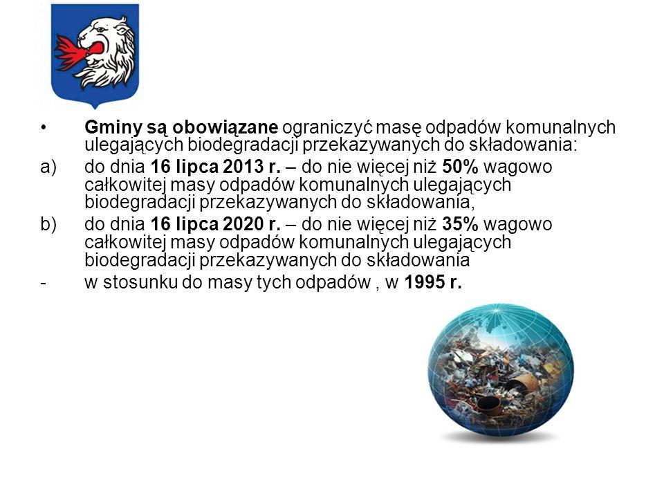Gminy są obowiązane ograniczyć masę odpadów komunalnych ulegających biodegradacji przekazywanych do składowania: a)do dnia 16 lipca 2013 r. – do nie w