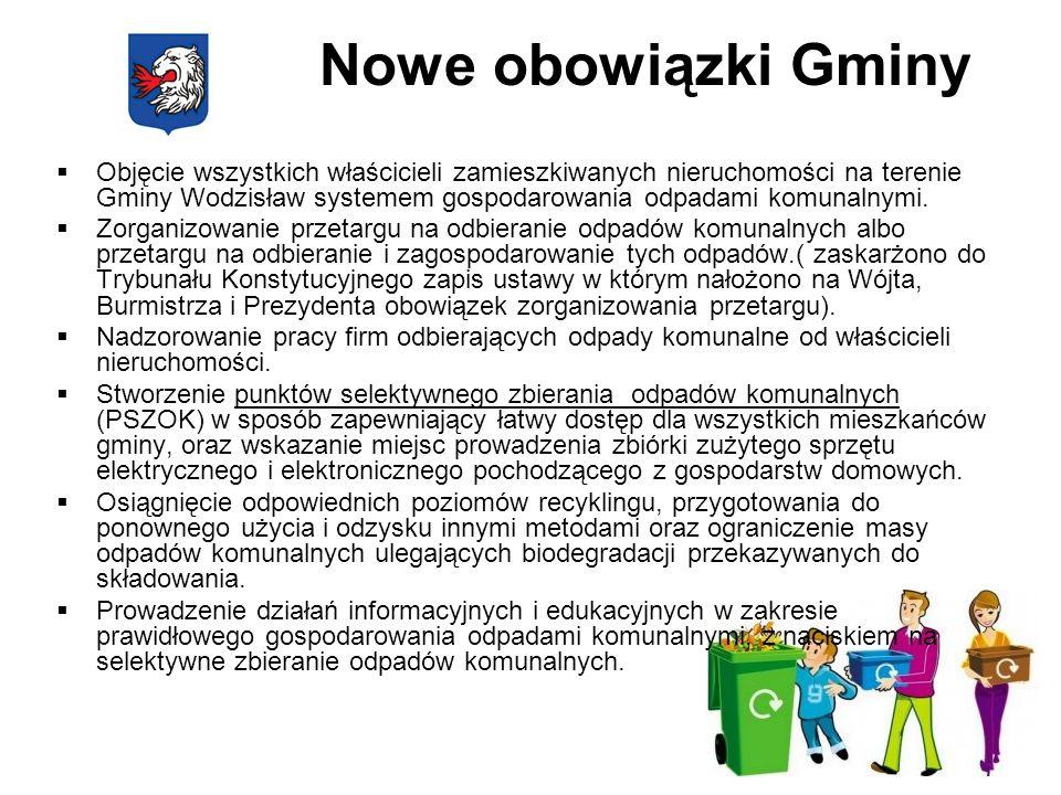 Nowe obowiązki Gminy Objęcie wszystkich właścicieli zamieszkiwanych nieruchomości na terenie Gminy Wodzisław systemem gospodarowania odpadami komunaln