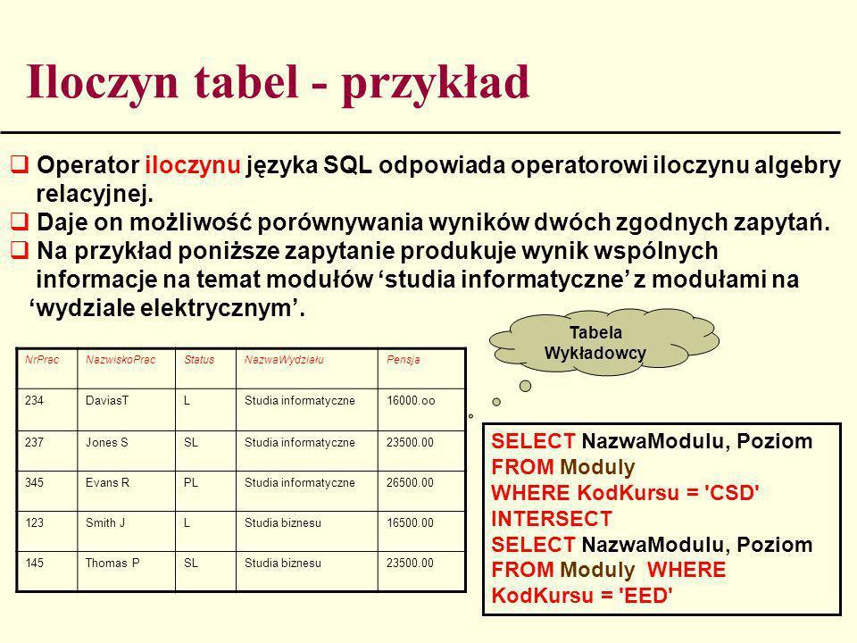 Iloczyn tabel - przykład Operator iloczynu języka SQL odpowiada operatorowi iloczynu algebry relacyjnej. Daje on możliwość porównywania wyników dwóch
