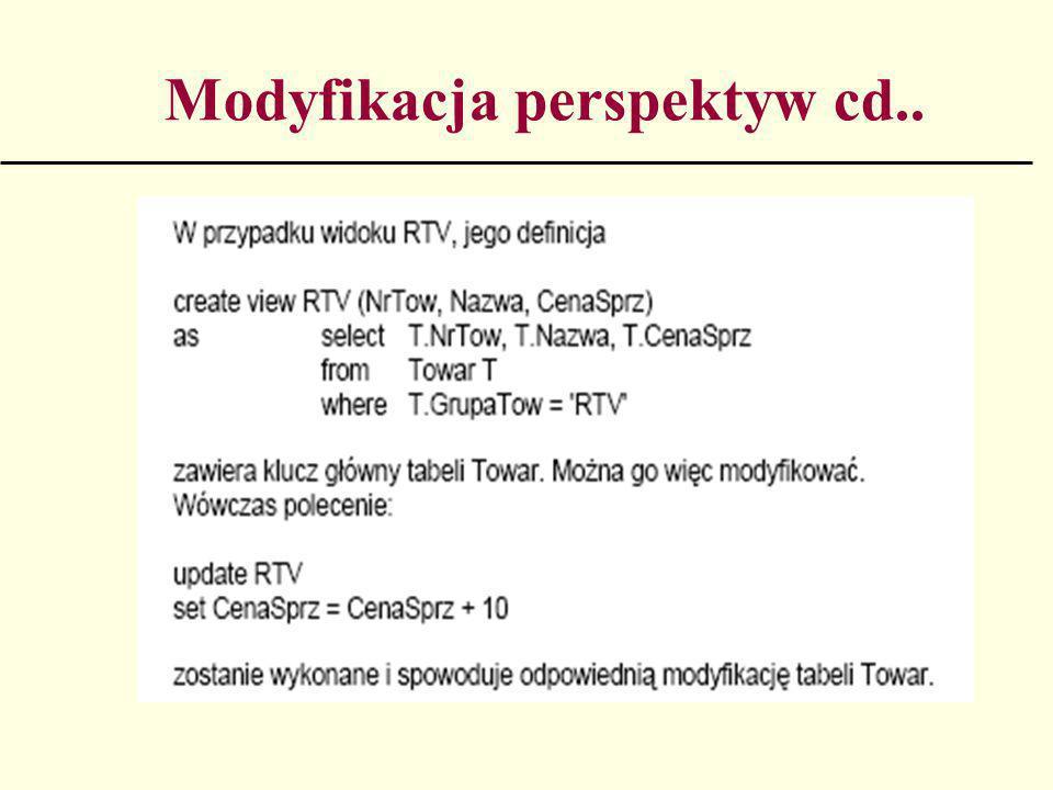 Modyfikacja perspektyw cd..