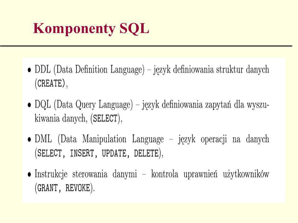 Komponenty SQL
