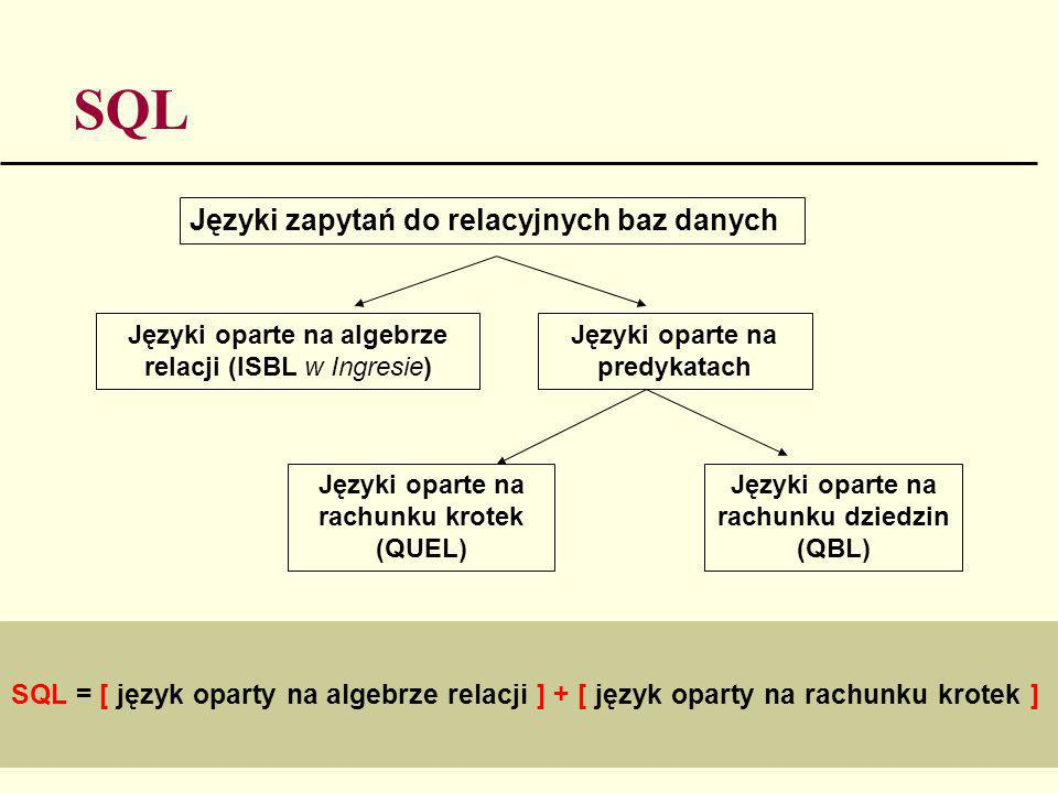 Ogólna charakterystyka SQL… SQL (strukturalny język zapytań - Structured Query Language ) Wysoki poziom bezpieczeństwa, integralności i kompletności danych, Praca w konfiguracjach klient-serwer, Optymalizacja zapytań kierowanych do bazy przez użytkowników lub ich systemy, Efektywne przetwarzanie transakcji, Zdolność manipulowania niestandardowymi strukturami danych, SQL jest zwykle podzielony na trzy główne części: definicje danych, operowanie danymi i kontrola danych,