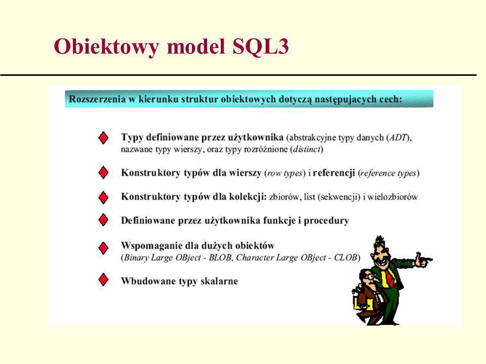 Obiektowy model SQL3