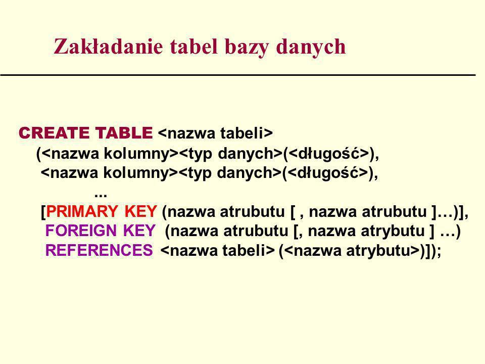 Zakładanie tabel bazy danych CREATE TABLE ( ( ), ( ),... [PRIMARY KEY (nazwa atrubutu [, nazwa atrubutu ]…)], FOREIGN KEY (nazwa atrubutu [, nazwa atr
