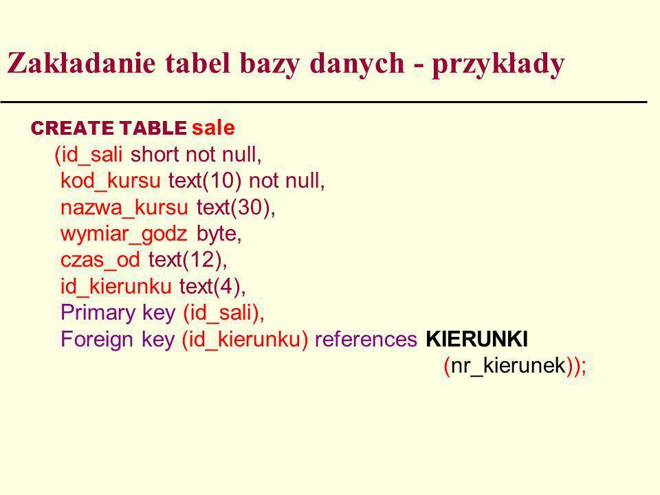 Zakładanie tabel bazy danych - przykłady CREATE TABLE sale (id_sali short not null, kod_kursu text(10) not null, nazwa_kursu text(30), wymiar_godz byt