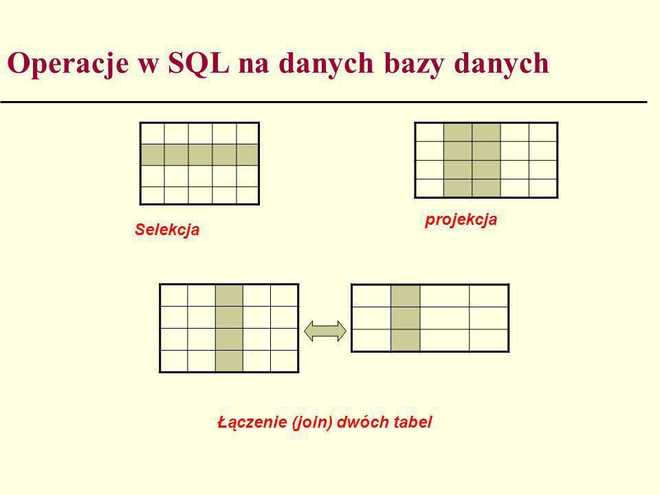 Operacje w SQL na danych bazy danych Selekcja projekcja Łączenie (join) dwóch tabel