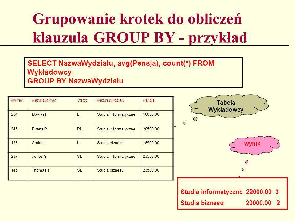 Grupowanie krotek do obliczeń klauzula GROUP BY - przykład SELECT NazwaWydziału, avg(Pensja), count(*) FROM Wykładowcy GROUP BY NazwaWydziału Studia i