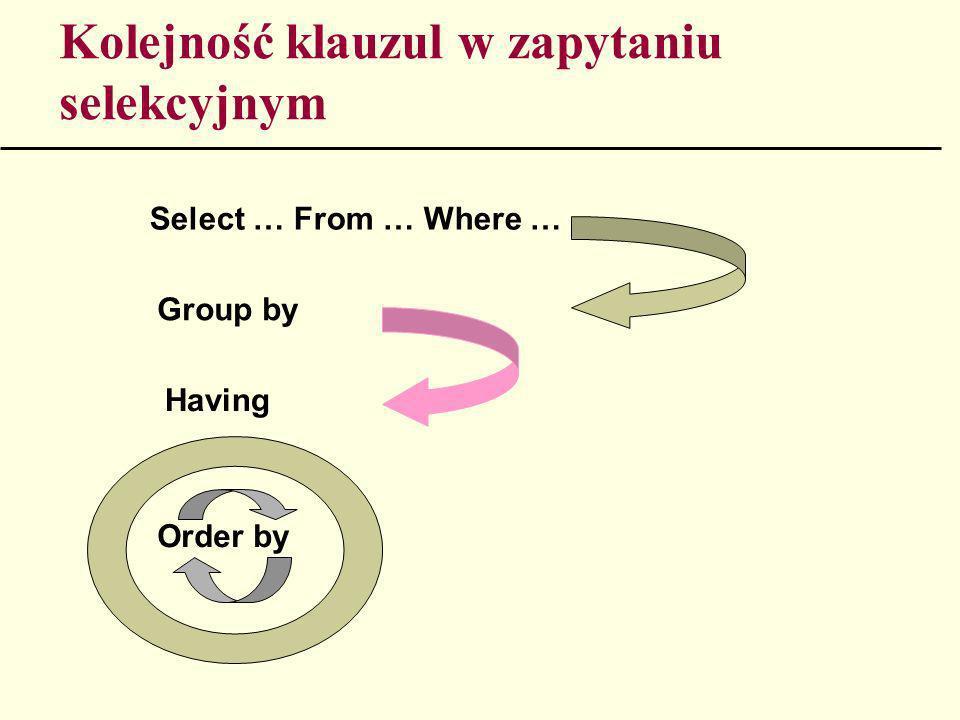 Kolejność klauzul w zapytaniu selekcyjnym Select … From … Where … Group by Having Order by