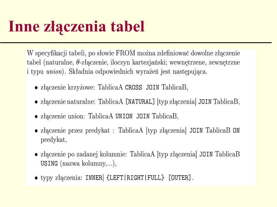 Inne złączenia tabel