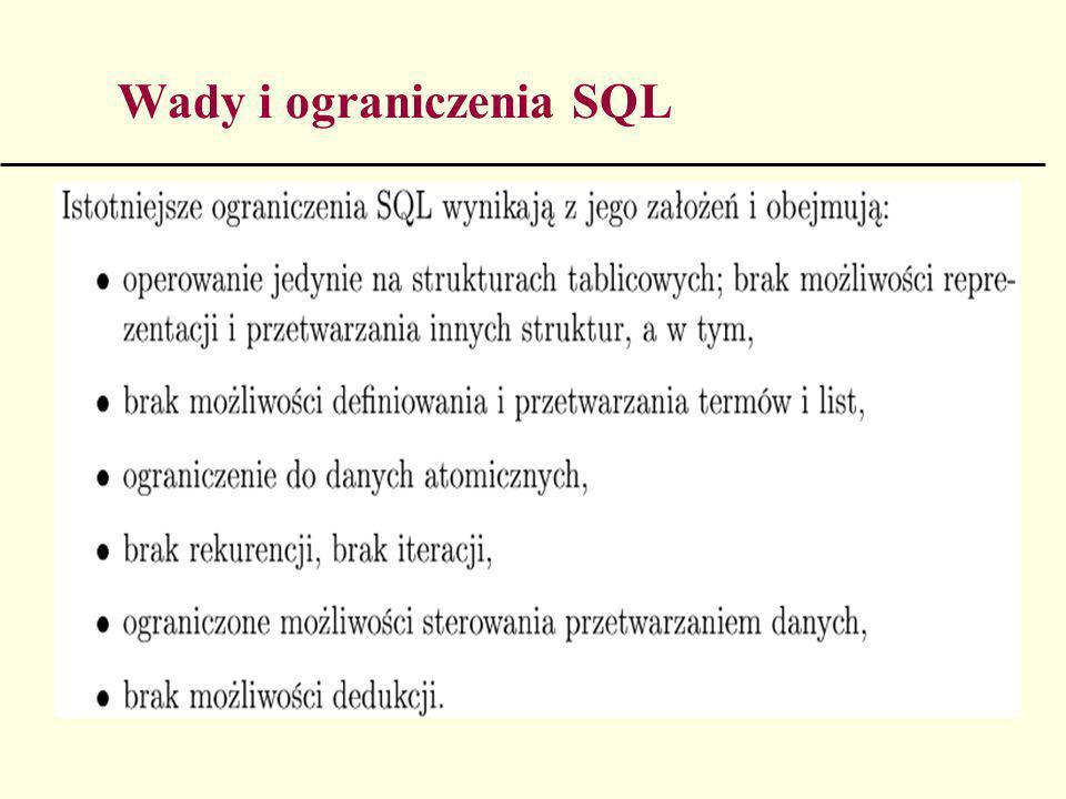 Operacje w SQL na danych bazy danych Wstawianie danych do bazy danych (INSERT INTO), Aktualizacja bazy danych (UPDATE), Kasowanie danych z bazy danych (DELETE), Operacje teoriomnogościowe na bazie danych: suma, różnica, iloczyn mnogościowy i kartezjański (UNION, INTERSECT, EXCEPT ), Selekcja danych (SELECT), Projekcja (rzutowanie) danych (realizowane przez SELECT), Łączenie tabel bazy danych: naturalne, warunkowe, zewnętrzne (JOIN, NATURAL JOIN, LEFT OTHER JOIN, RIGHT OTHER JOIN FULL OTHER JOIN oraz realizowane przez SELECT), Dzielenie tabel (DIVISION).